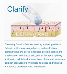 Diagram showing how DermaFrac Clarify solution works