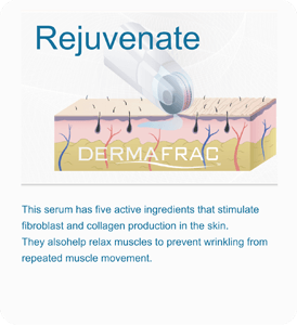 Diagram showing how DermaFrac serum induces skin rejuvenation