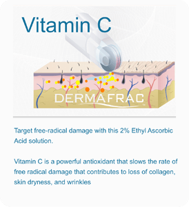 Diagram showing how Vitamin C slows the rate of free radical damage, contributing to the loss of skin dryness